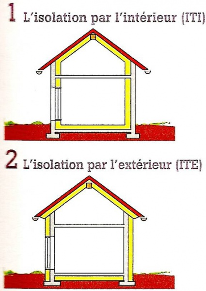 Isolation int rieur et ext rieur for Isolation interieur