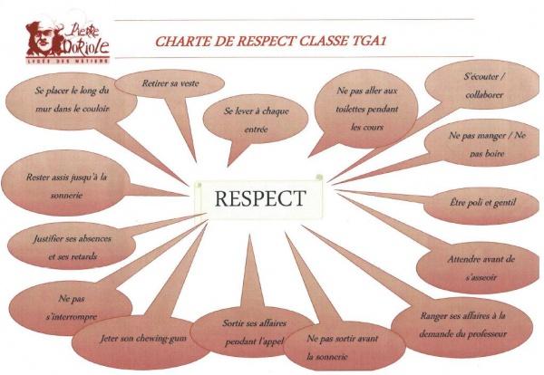charte-respect-2