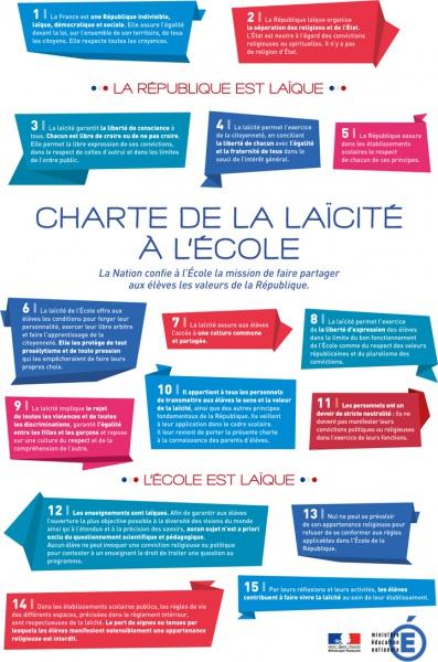 chartelaicite_268127
