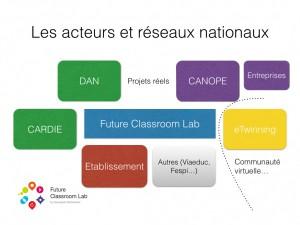 schema FCL France.001