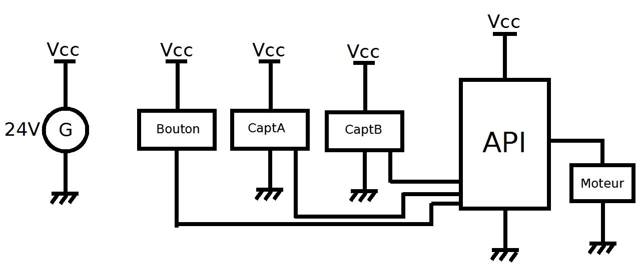 Entrées dans automgen : Bouton : i0 CaptA : i1 CaptB : i2 Source : Image LP2I