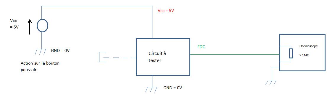 4) mesures sur un circuit