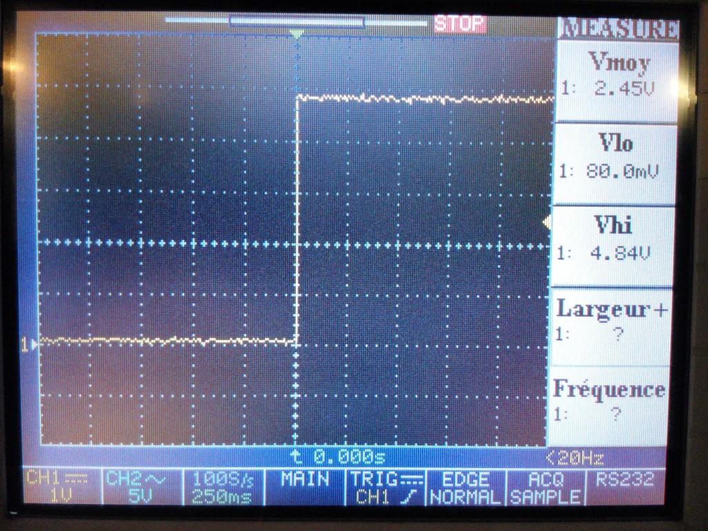 oscilloscope, transition ouvert-fermé