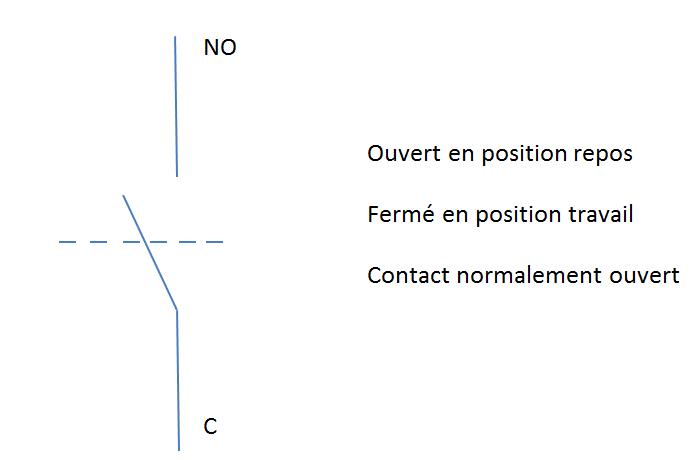 schema electrique enrtre c et no