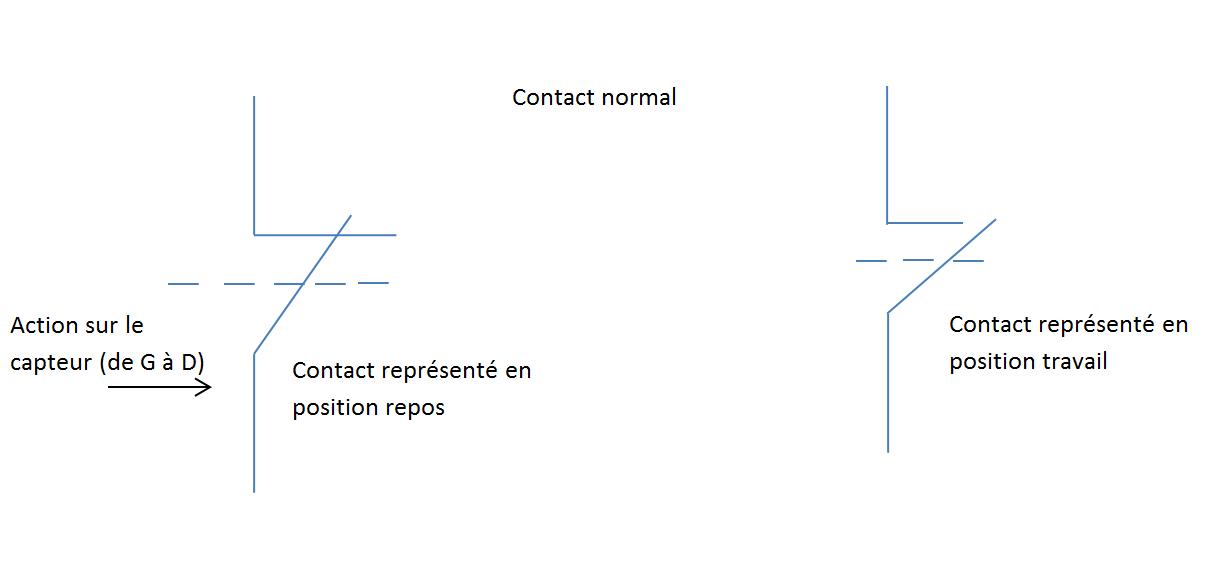 Compte rendu de l exp rimentation sur le capteur de - Schema electrique refrigerateur no frost ...