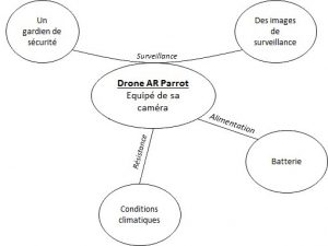 parot drone 2 0 with Parrot Ar Drone Diagram on 77404 further Thor Lord Of Storms Hack 2013 Thor Lord Of Storms Gold Generator Cheat together with Parrot Bebop 2 also Parot Bebop Drone With Sky Controller a56a7f0a 4abd 4caa Bce7 C51eeccf910c besides Ardrone2 ces2012.