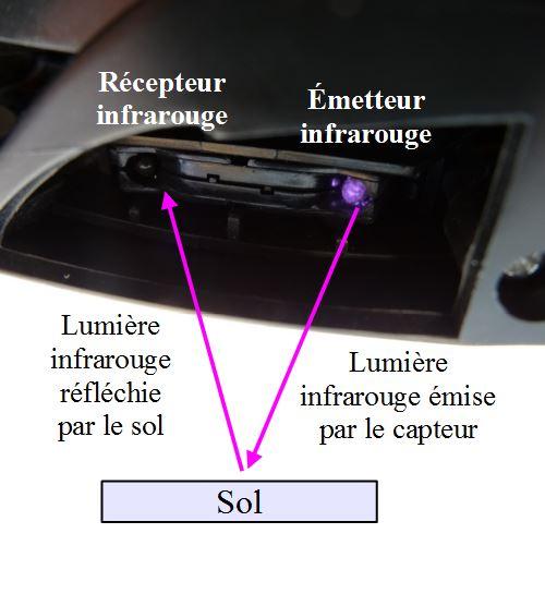 Capteur optique du robot aspirateur permettant de détecter le vide, un escalier par exemple (source : collège Jean Macé)